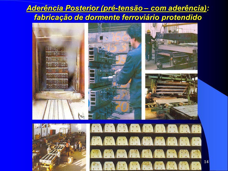 14 Aderência Posterior (pré-tensão – com aderência): fabricação de dormente ferroviário protendido
