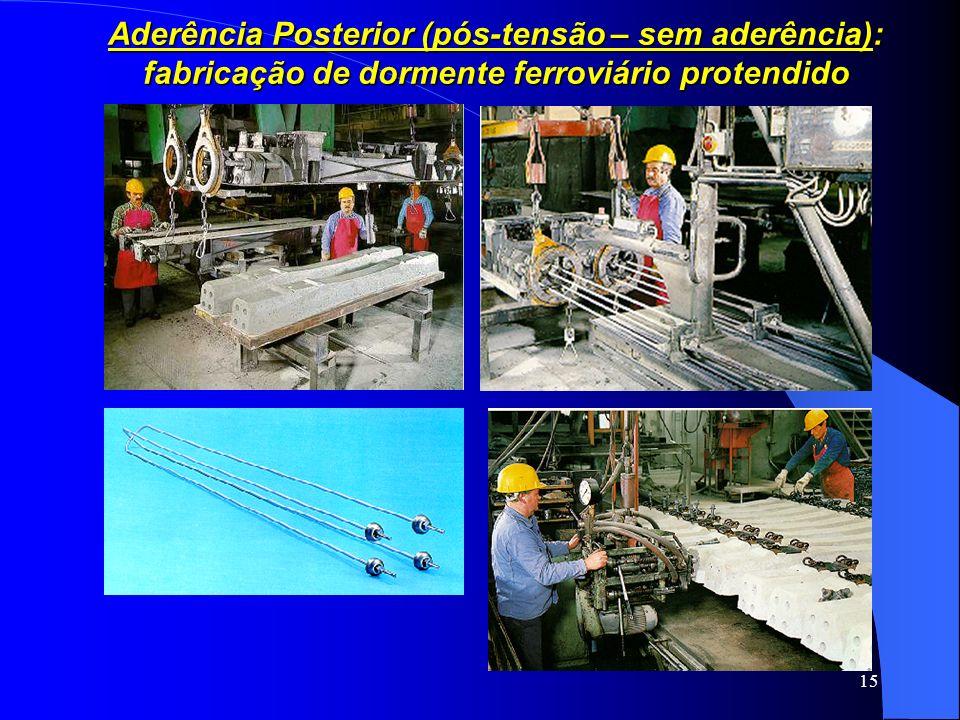 15 Aderência Posterior (pós-tensão – sem aderência): fabricação de dormente ferroviário protendido
