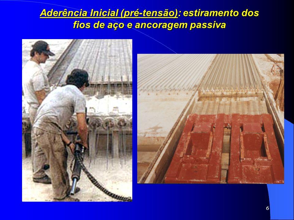 7 Aderência Inicial (pré-tensão): cunha (tripartida) e porta-cunha na ancoragem passiva e estiramento dos fios de aço