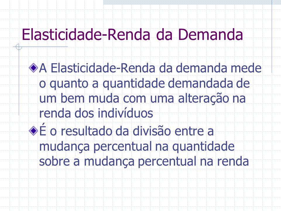 Elasticidade-Renda da Demanda A Elasticidade-Renda da demanda mede o quanto a quantidade demandada de um bem muda com uma alteração na renda dos indiv