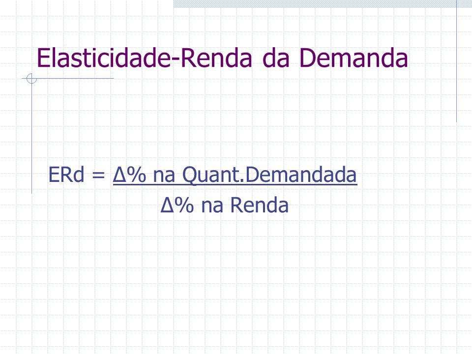 Elasticidade-Renda da Demanda ERd = % na Quant.Demandada % na Renda