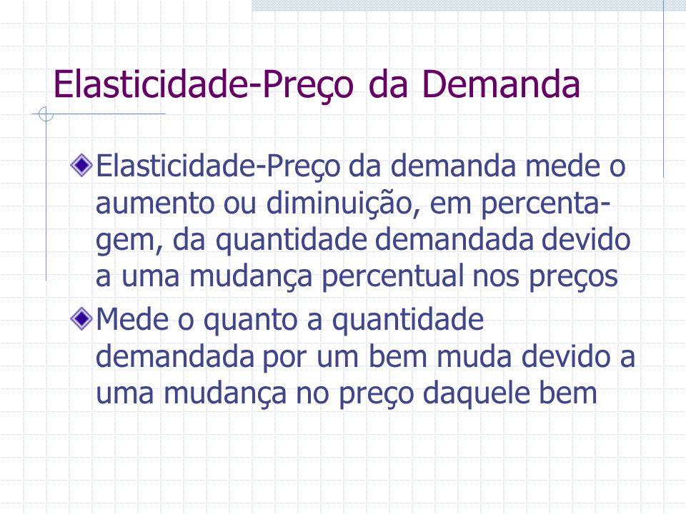 Elasticidade-Preço da Demanda Elasticidade-Preço da demanda mede o aumento ou diminuição, em percenta- gem, da quantidade demandada devido a uma mudan