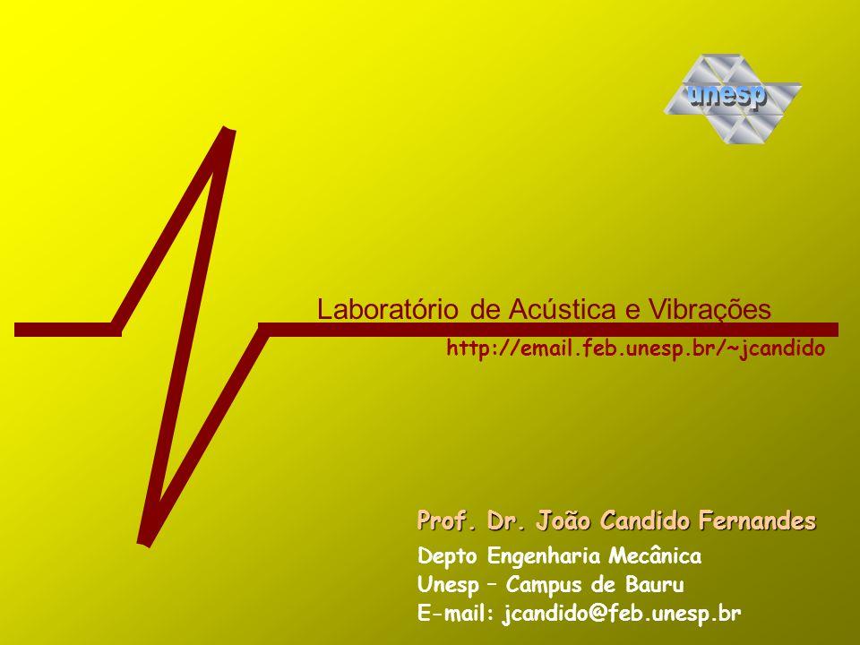 Laboratório de Acústica e Vibrações Prof. Dr. João Candido Fernandes Depto Engenharia Mecânica E-mail: jcandido@feb.unesp.br Unesp – Campus de Bauru h
