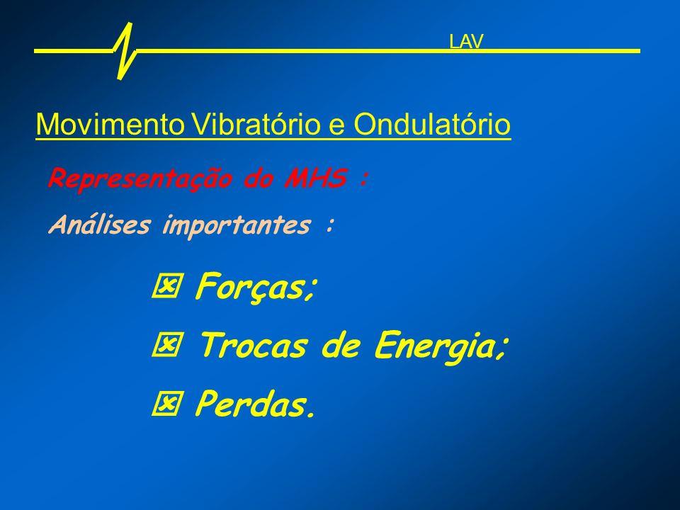 Movimento Vibratório e Ondulatório Representação do MHS : Análises importantes : Forças; Trocas de Energia; Perdas. LAV