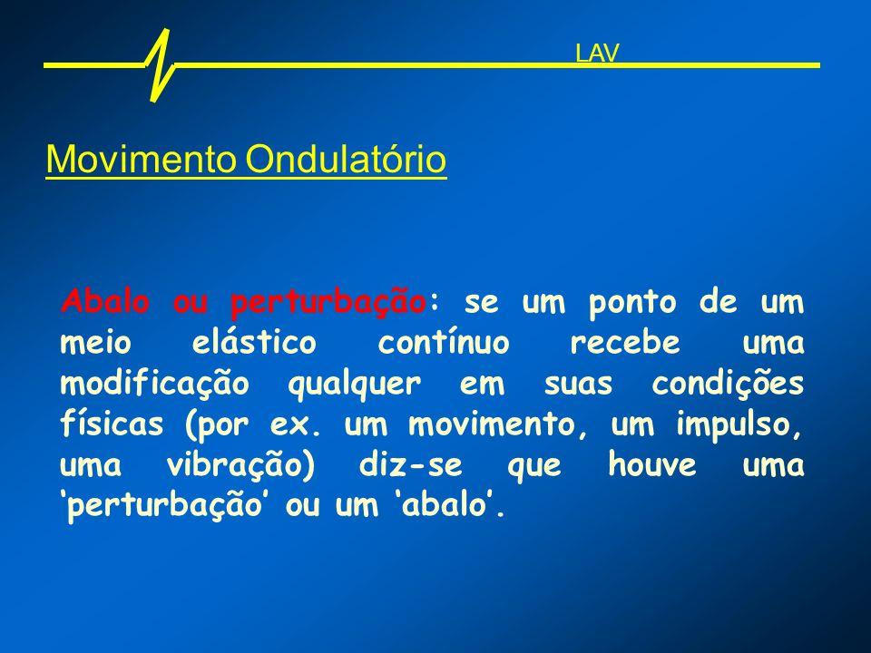 Movimento Ondulatório Abalo ou perturbação: se um ponto de um meio elástico contínuo recebe uma modificação qualquer em suas condições físicas (por ex