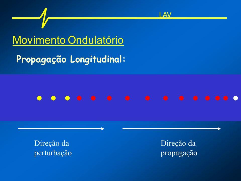 Movimento Ondulatório Propagação Longitudinal: Direção da perturbação Direção da propagação LAV