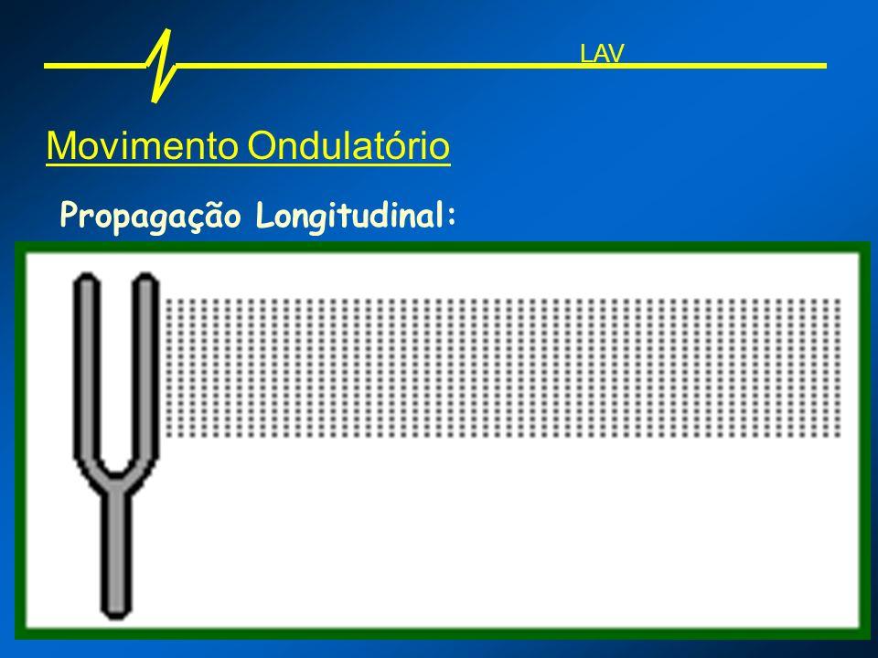 Movimento Ondulatório Propagação Longitudinal: LAV