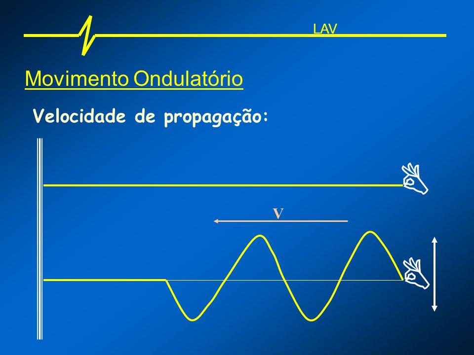 Movimento Ondulatório Velocidade de propagação: V LAV