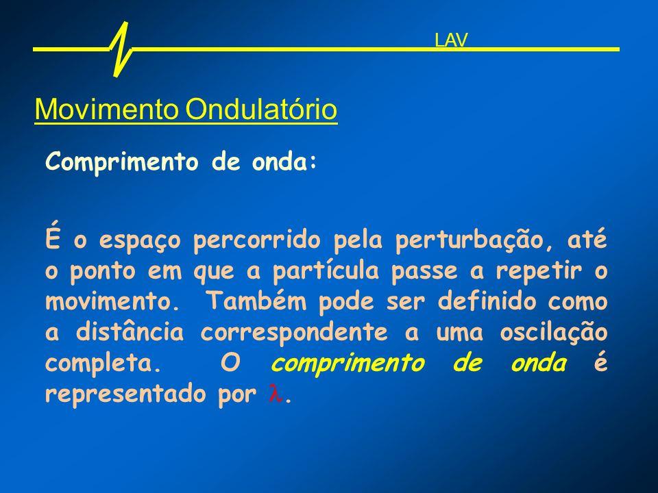 Movimento Ondulatório Comprimento de onda: É o espaço percorrido pela perturbação, até o ponto em que a partícula passe a repetir o movimento. Também