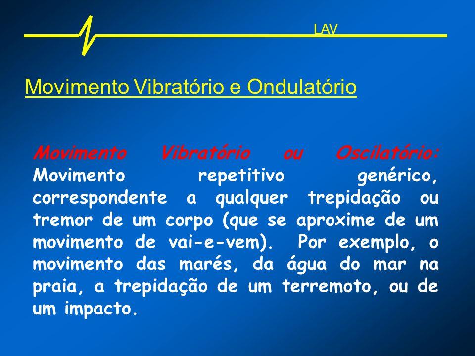 Movimento Vibratório e Ondulatório Movimento Vibratório ou Oscilatório: Movimento repetitivo genérico, correspondente a qualquer trepidação ou tremor