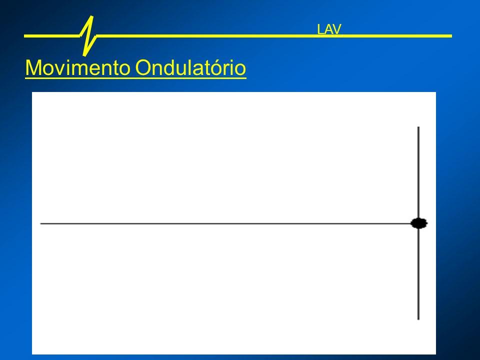 Movimento Ondulatório LAV