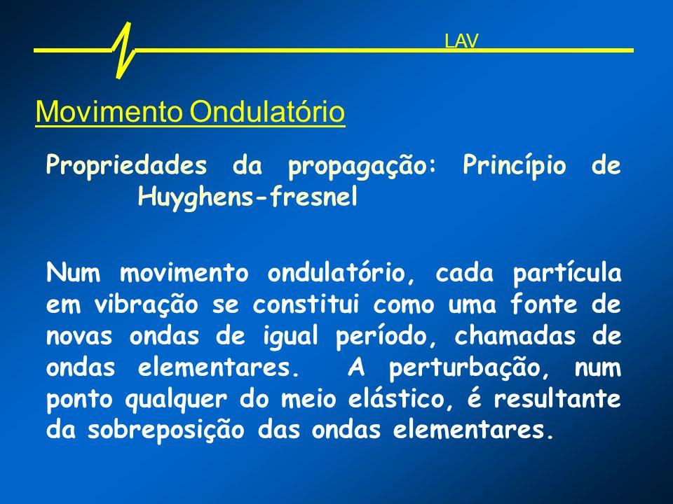 Movimento Ondulatório Propriedades da propagação: Princípio de Huyghens-fresnel Num movimento ondulatório, cada partícula em vibração se constitui com