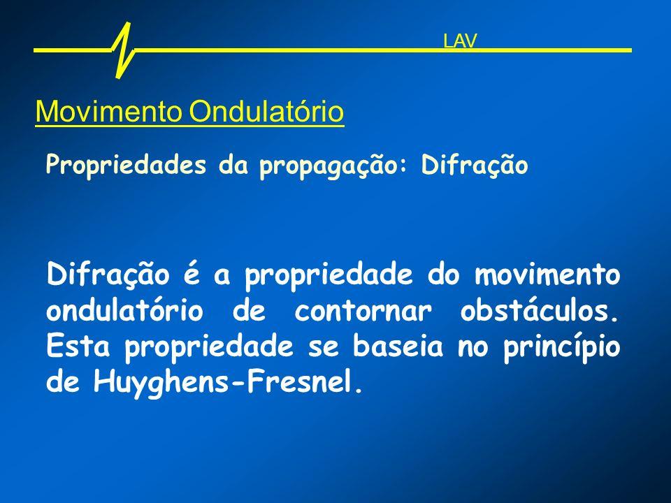 Movimento Ondulatório Propriedades da propagação: Difração Difração é a propriedade do movimento ondulatório de contornar obstáculos. Esta propriedade
