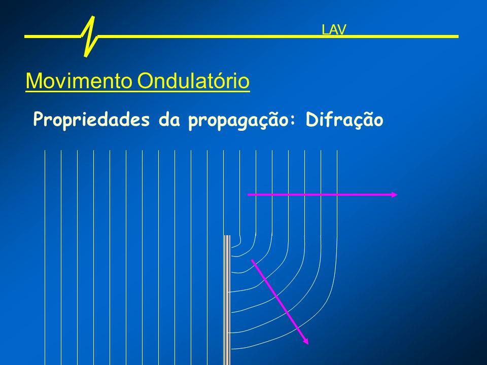 Movimento Ondulatório Propriedades da propagação: Difração LAV