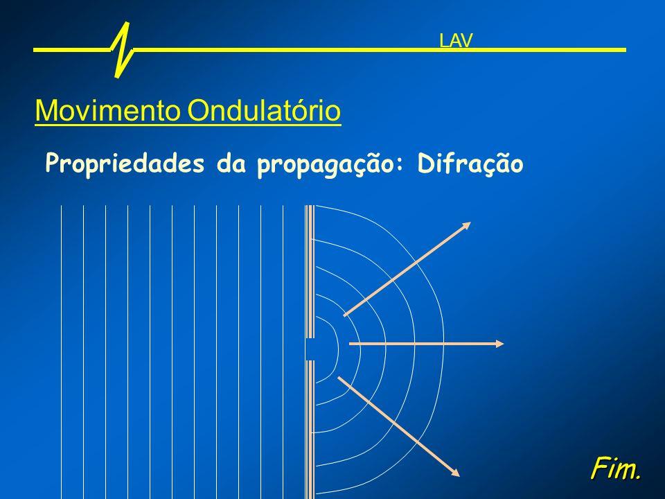 Movimento Ondulatório Propriedades da propagação: Difração Fim. LAV