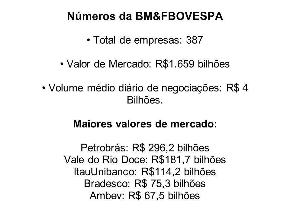 O IBOVESPA O Índice Bovespa é uma carteira das ações mais negociadas no mercado à vista da Bolsa de Valores de São Paulo.
