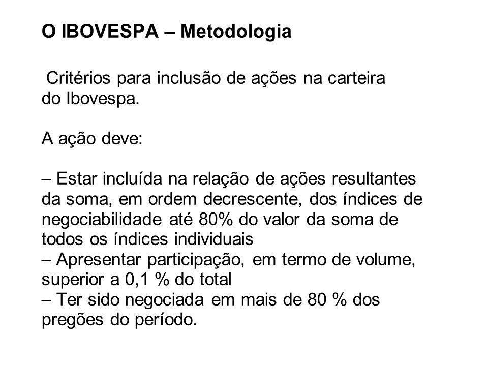 Quais são as principais ações que compõem o IBOVESPA.