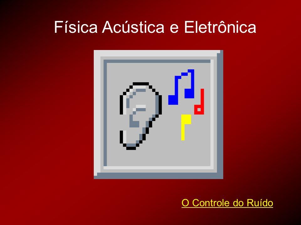 Física Acústica Controle do Ruído são medidas que devemos tomar, no sentido de atenuar o efeito do ruído sobre as pessoas.