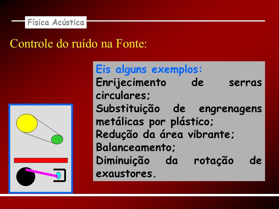 Física Acústica Controle do ruído na Fonte: Eis alguns exemplos: Enrijecimento de serras circulares; Substituição de engrenagens metálicas por plástic