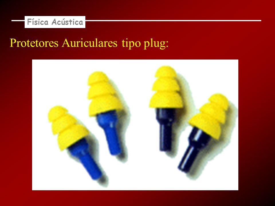 Física Acústica Protetores Auriculares tipo plug: