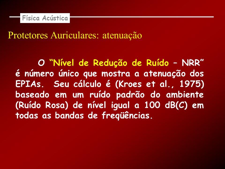 Física Acústica Protetores Auriculares: atenuação O Nível de Redução de Ruído – NRR é número único que mostra a atenuação dos EPIAs. Seu cálculo é (Kr