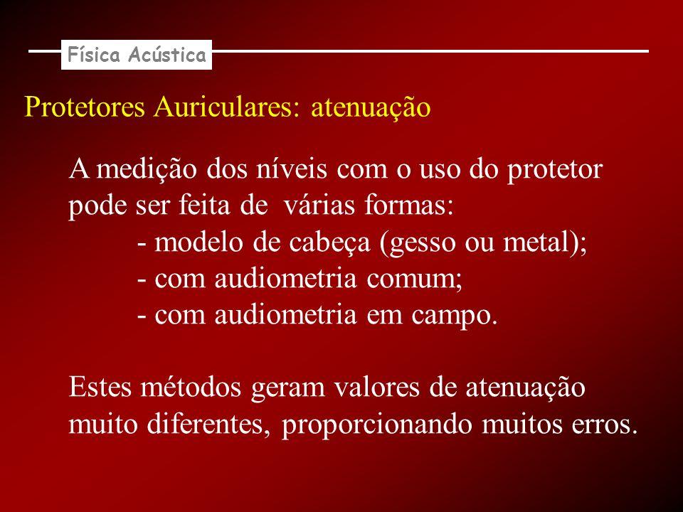 Física Acústica Protetores Auriculares: atenuação A medição dos níveis com o uso do protetor pode ser feita de várias formas: - modelo de cabeça (gess