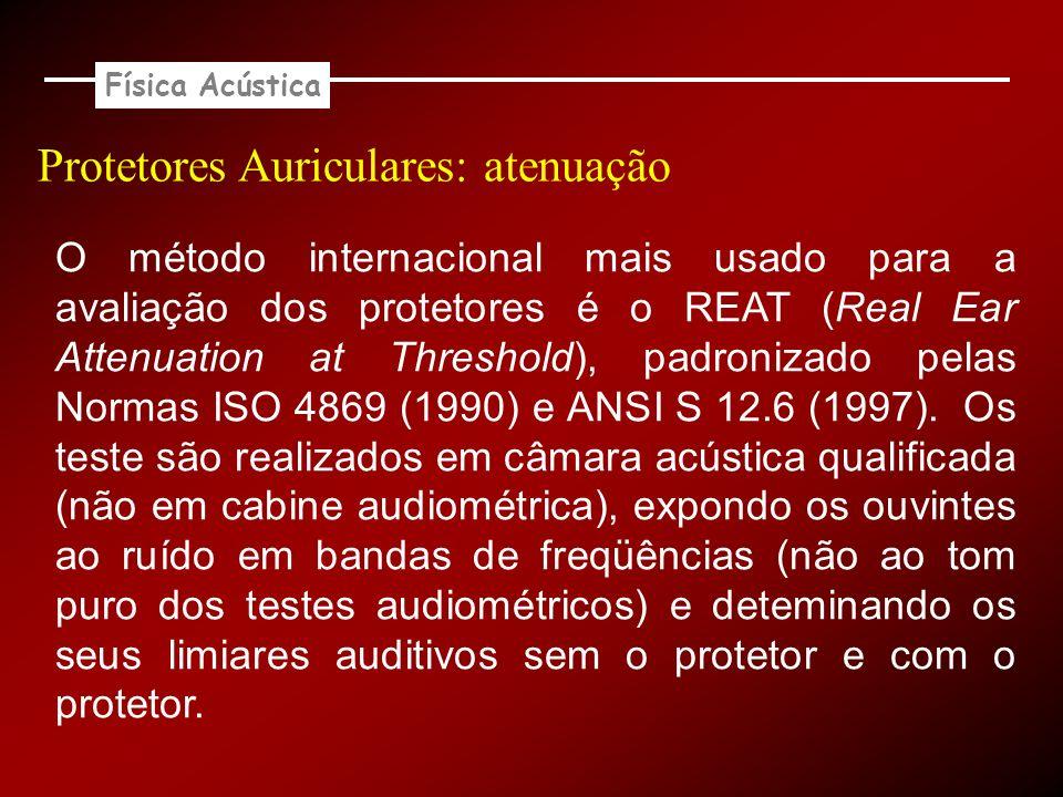 Física Acústica Protetores Auriculares: atenuação O método internacional mais usado para a avaliação dos protetores é o REAT (Real Ear Attenuation at