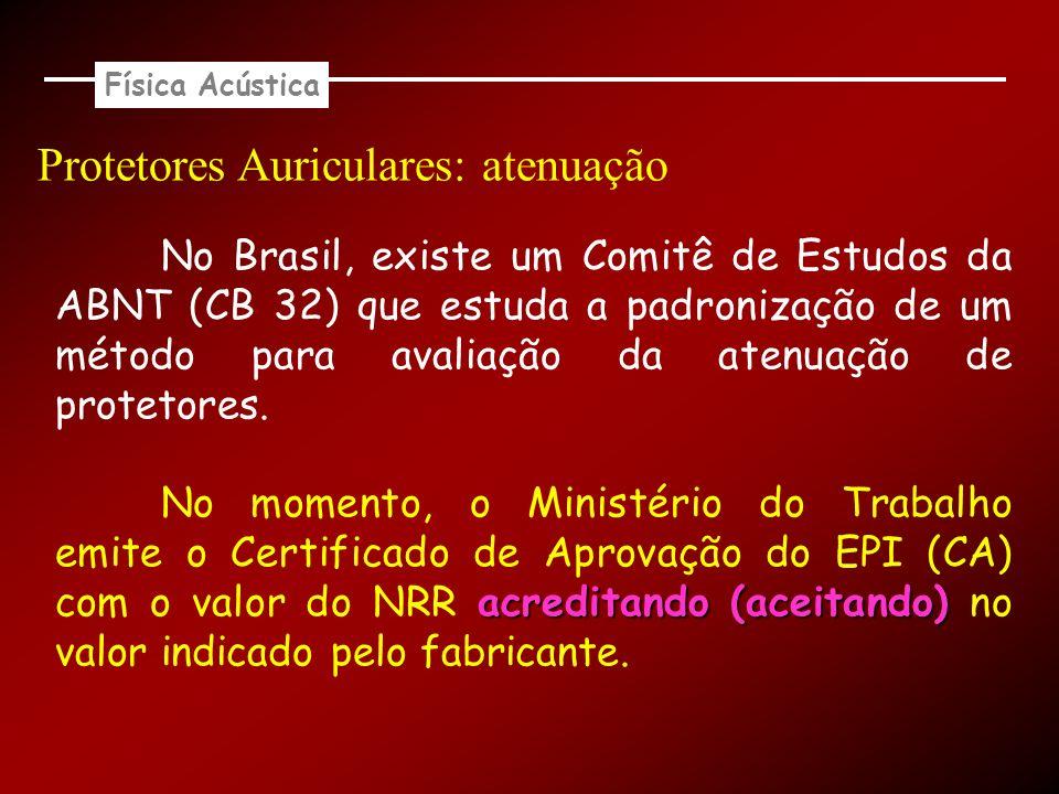 Física Acústica Protetores Auriculares: atenuação No Brasil, existe um Comitê de Estudos da ABNT (CB 32) que estuda a padronização de um método para a