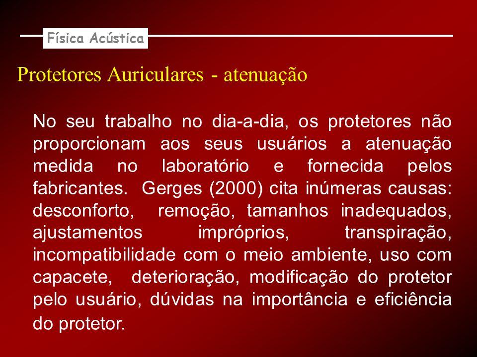 Física Acústica Protetores Auriculares - atenuação No seu trabalho no dia-a-dia, os protetores não proporcionam aos seus usuários a atenuação medida n