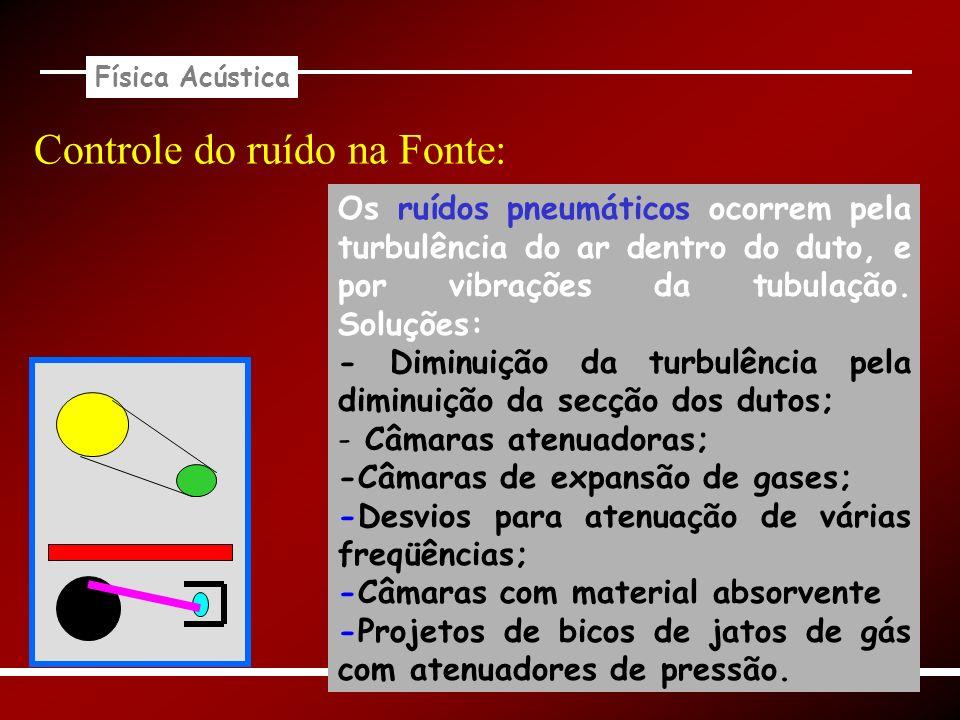 Física Acústica Controle do ruído na Fonte: Os ruídos pneumáticos ocorrem pela turbulência do ar dentro do duto, e por vibrações da tubulação. Soluçõe