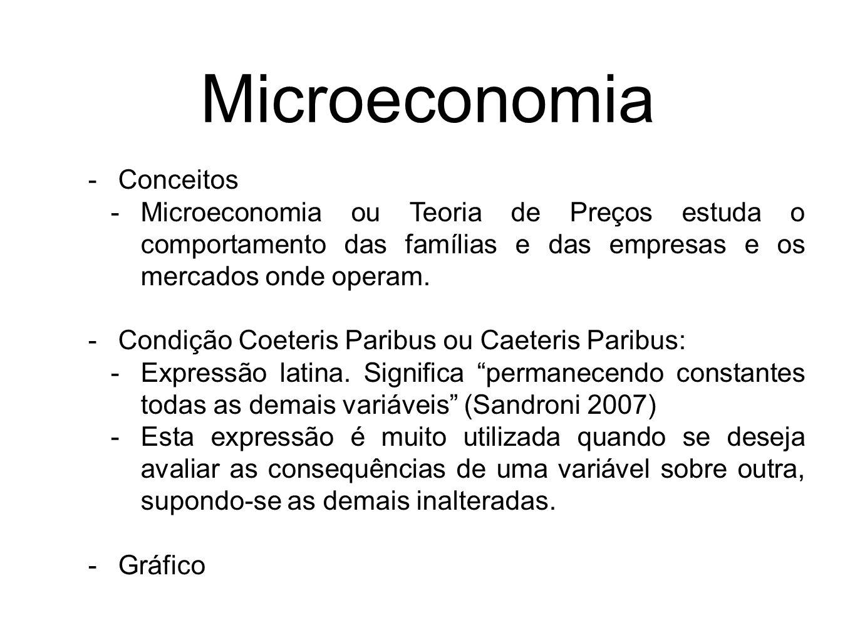 Macroeconomia -A Teoria Microeconômica estuda o comportamento da Economia como um todo.