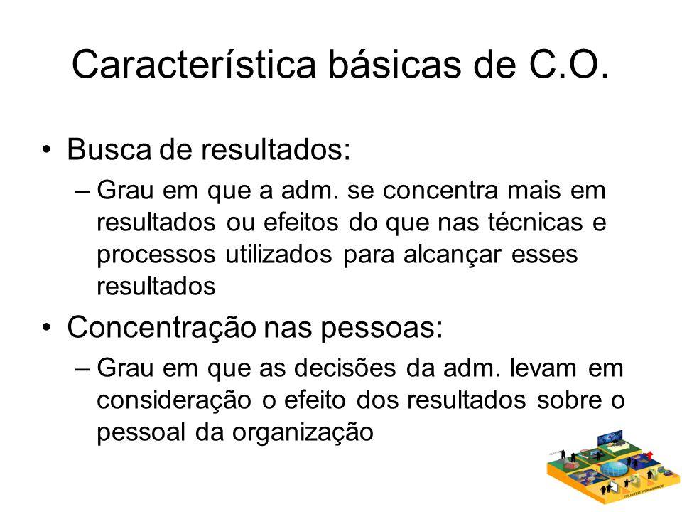 Característica básicas de C.O. Busca de resultados: –Grau em que a adm. se concentra mais em resultados ou efeitos do que nas técnicas e processos uti