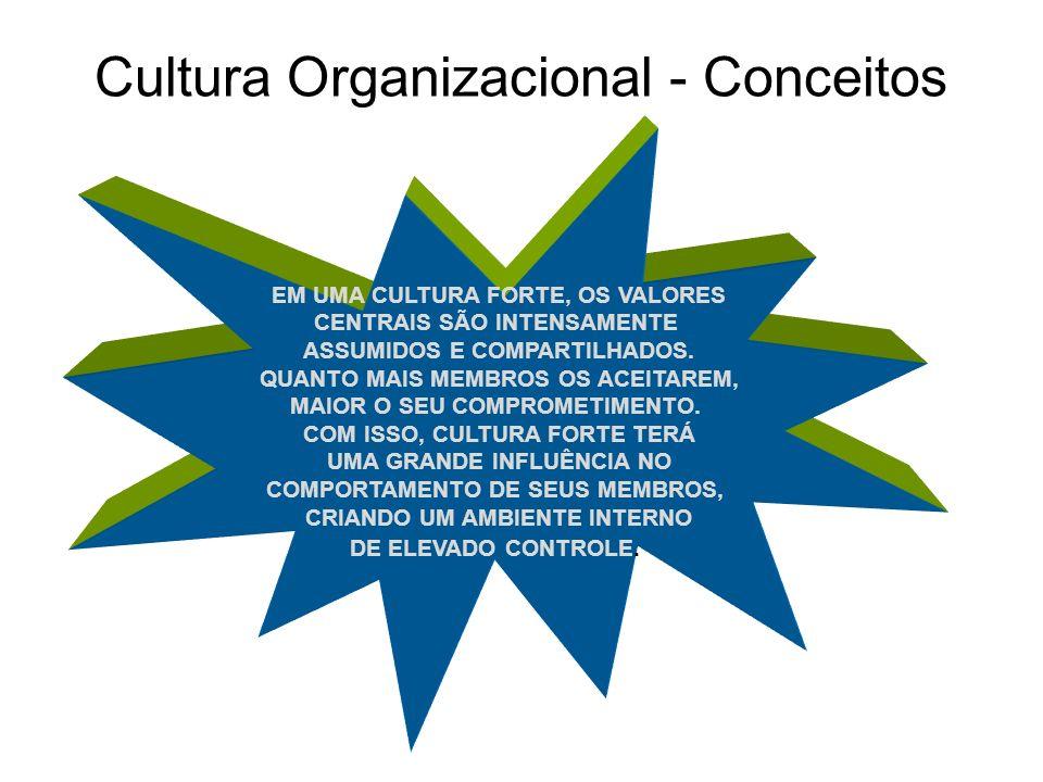 Cultura Organizacional - Conceitos EM UMA CULTURA FORTE, OS VALORES CENTRAIS SÃO INTENSAMENTE ASSUMIDOS E COMPARTILHADOS. QUANTO MAIS MEMBROS OS ACEIT