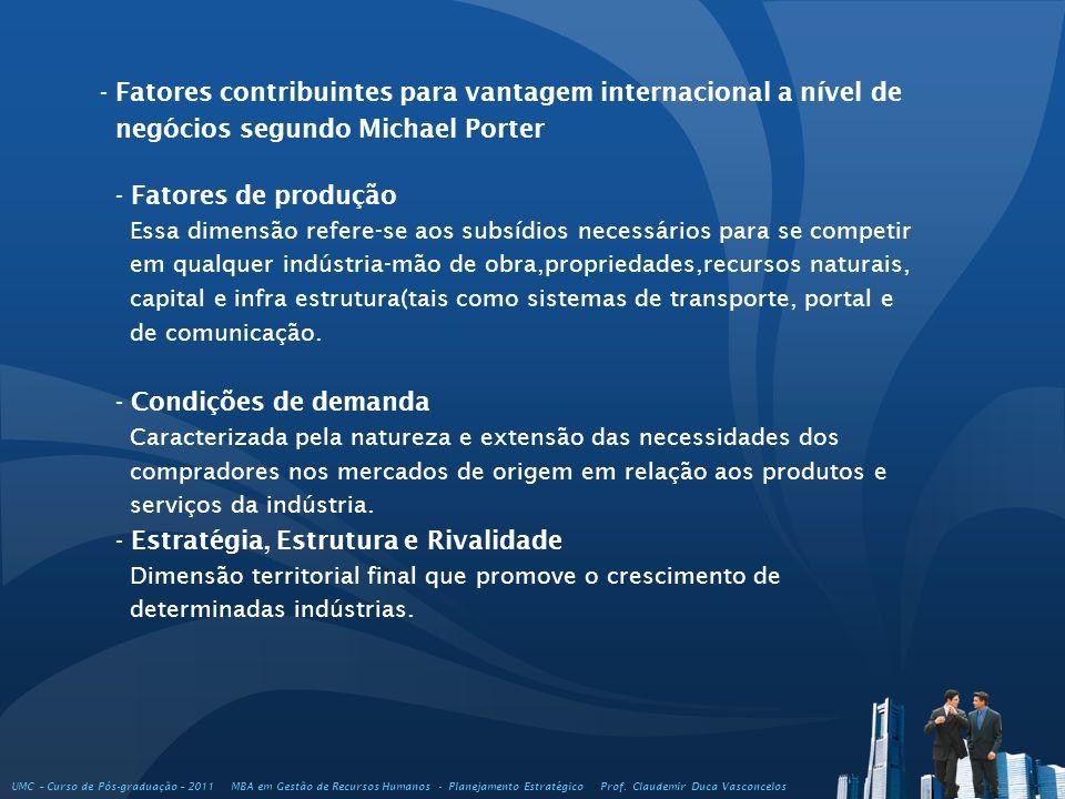 - Fatores contribuintes para vantagem internacional a nível de negócios segundo Michael Porter - Fatores de produção Essa dimensão refere-se aos subsí