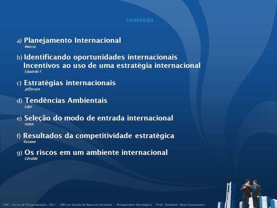 conteúdo a) Planejamento Internacional Marcio b) Identificando oportunidades internacionais Incentivos ao uso de uma estratégia internacional Eduardo