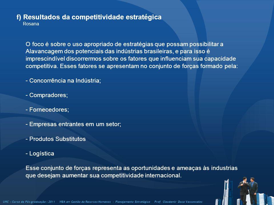 f) Resultados da competitividade estratégica Rosana UMC – Curso de Pós-graduação – 2011 MBA em Gestão de Recursos Humanos - Planejamento Estratégico P