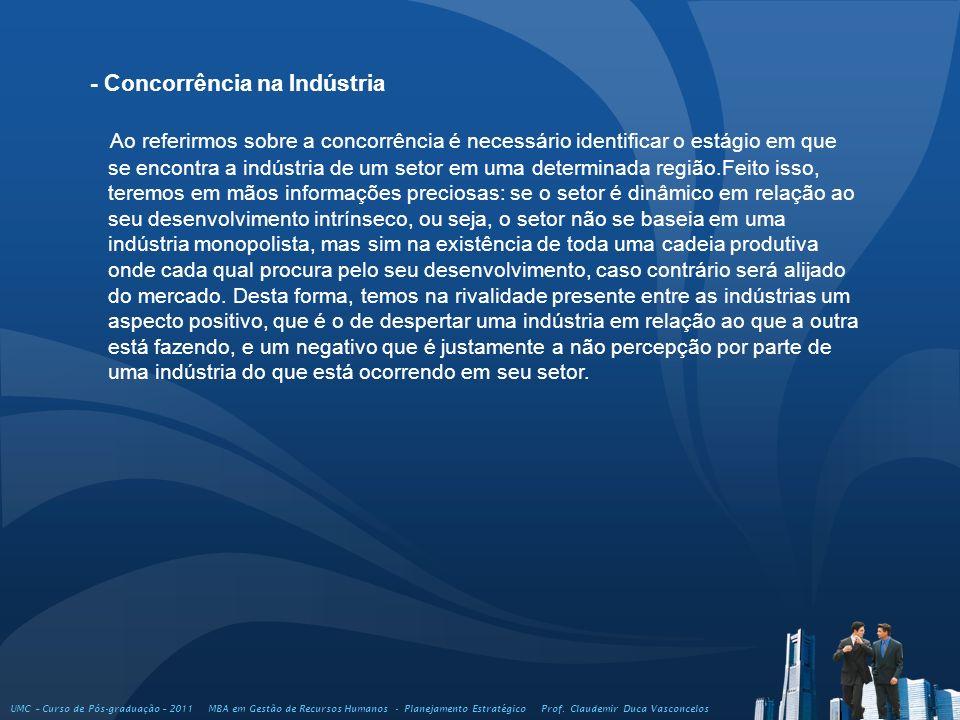 UMC – Curso de Pós-graduação – 2011 MBA em Gestão de Recursos Humanos - Planejamento Estratégico Prof. Claudemir Duca Vasconcelos - Concorrência na In