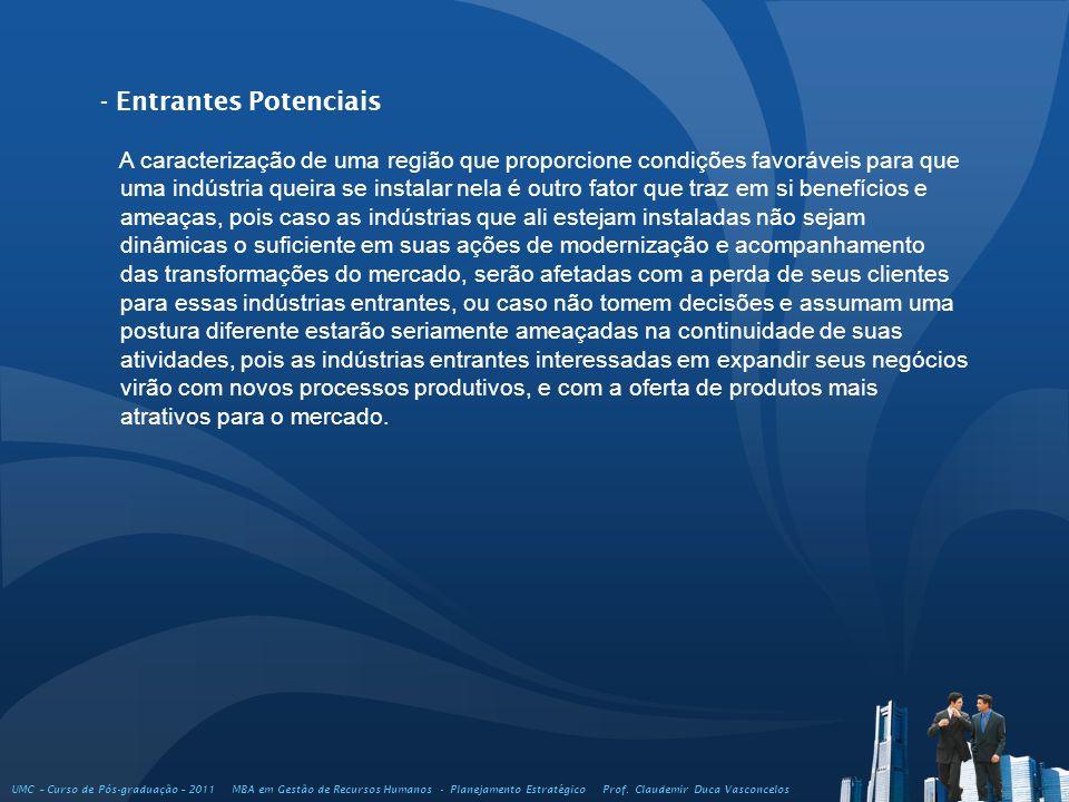 UMC – Curso de Pós-graduação – 2011 MBA em Gestão de Recursos Humanos - Planejamento Estratégico Prof. Claudemir Duca Vasconcelos - Entrantes Potencia