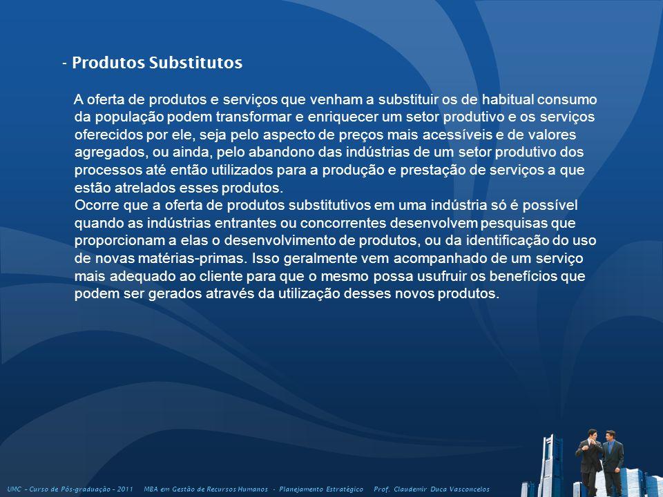 UMC – Curso de Pós-graduação – 2011 MBA em Gestão de Recursos Humanos - Planejamento Estratégico Prof. Claudemir Duca Vasconcelos - Produtos Substitut