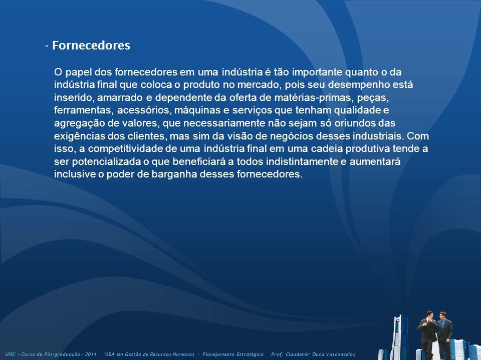 UMC – Curso de Pós-graduação – 2011 MBA em Gestão de Recursos Humanos - Planejamento Estratégico Prof. Claudemir Duca Vasconcelos - Fornecedores O pap