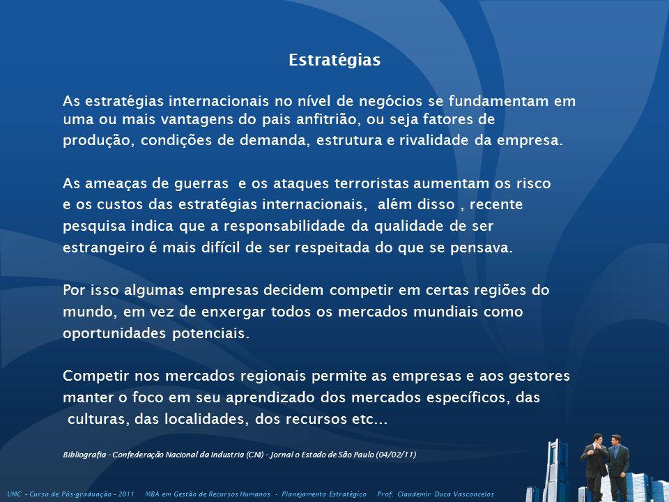 Estratégias As estratégias internacionais no nível de negócios se fundamentam em uma ou mais vantagens do pais anfitrião, ou seja fatores de produção,