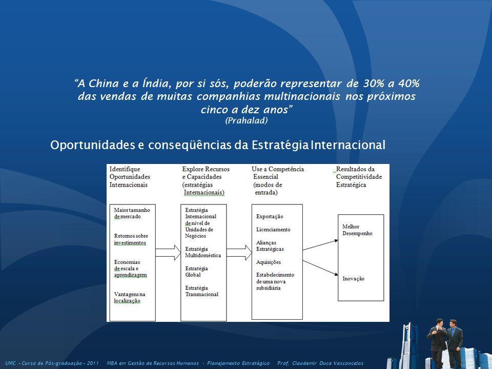 UMC – Curso de Pós-graduação – 2011 MBA em Gestão de Recursos Humanos - Planejamento Estratégico Prof. Claudemir Duca Vasconcelos A China e a Índia, p