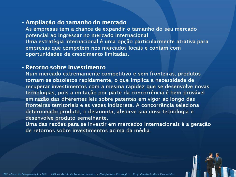 UMC – Curso de Pós-graduação – 2011 MBA em Gestão de Recursos Humanos - Planejamento Estratégico Prof. Claudemir Duca Vasconcelos - Ampliação do taman