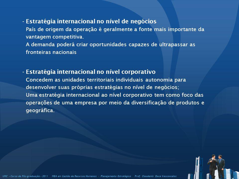 - Estratégia internacional no nível de negócios País de origem da operação é geralmente a fonte mais importante da vantagem competitiva. A demanda pod