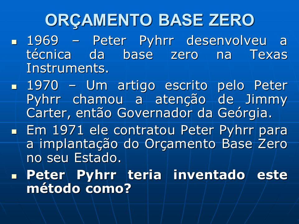 ORÇAMENTO BASE ZERO 1969 – Peter Pyhrr desenvolveu a técnica da base zero na Texas Instruments. 1969 – Peter Pyhrr desenvolveu a técnica da base zero