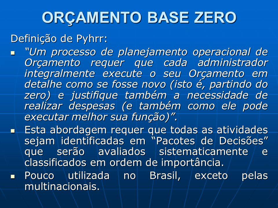 ORÇAMENTO BASE ZERO Definição de Pyhrr: Um processo de planejamento operacional de Orçamento requer que cada administrador integralmente execute o seu