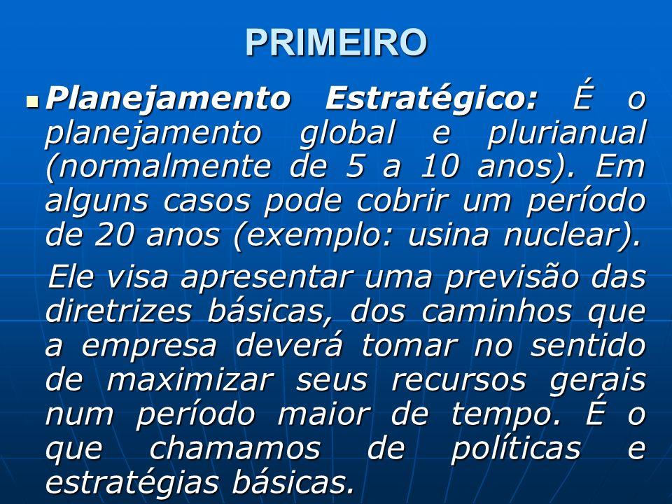 PRIMEIRO Planejamento Estratégico: É o planejamento global e plurianual (normalmente de 5 a 10 anos).