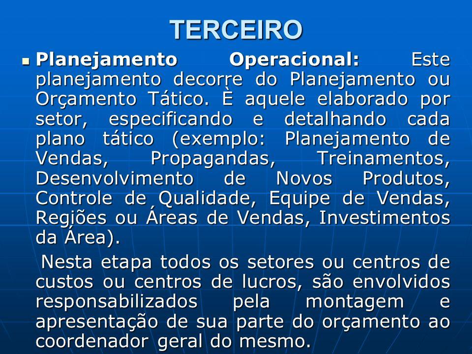 TERCEIRO Planejamento Operacional: Este planejamento decorre do Planejamento ou Orçamento Tático. È aquele elaborado por setor, especificando e detalh
