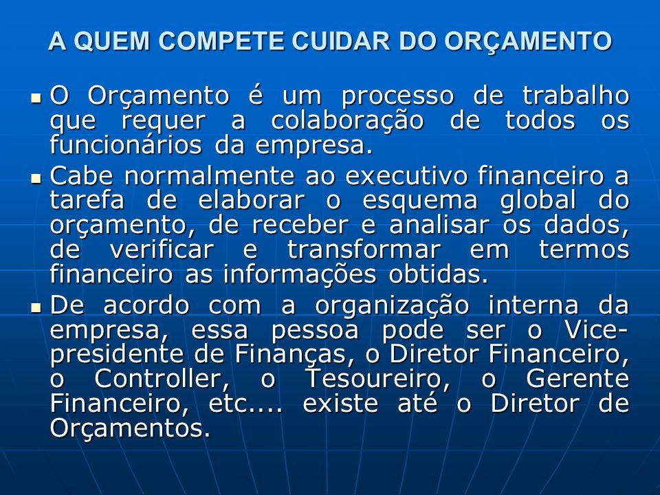 A QUEM COMPETE CUIDAR DO ORÇAMENTO O Orçamento é um processo de trabalho que requer a colaboração de todos os funcionários da empresa.