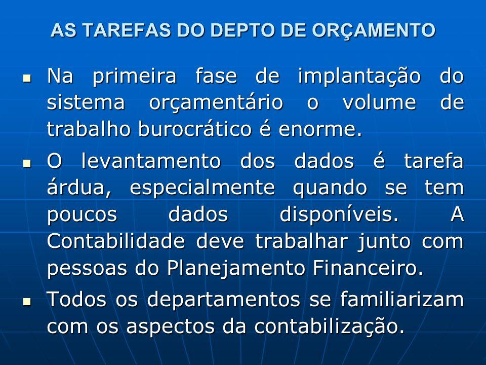 AS TAREFAS DO DEPTO DE ORÇAMENTO Na primeira fase de implantação do sistema orçamentário o volume de trabalho burocrático é enorme.
